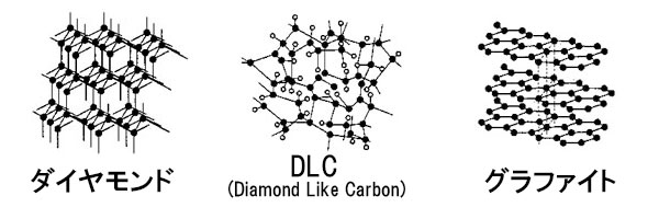 「diamond like carbon」の画像検索結果